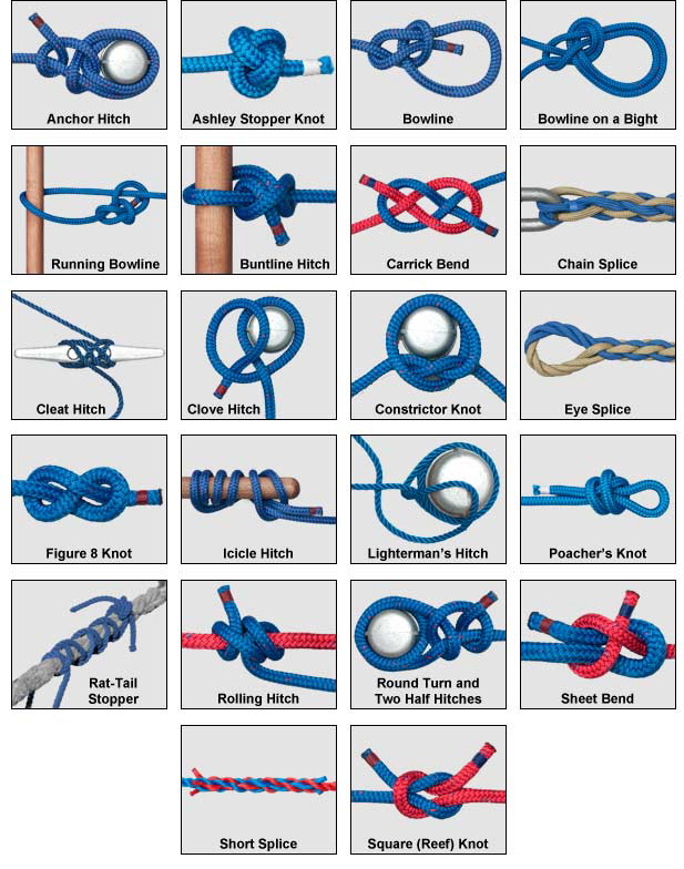 Image gallery sailing knots for Fishing knots pdf